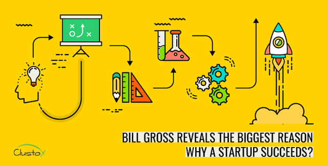 Bill gross reveals the biggest reason why a startup succeeds