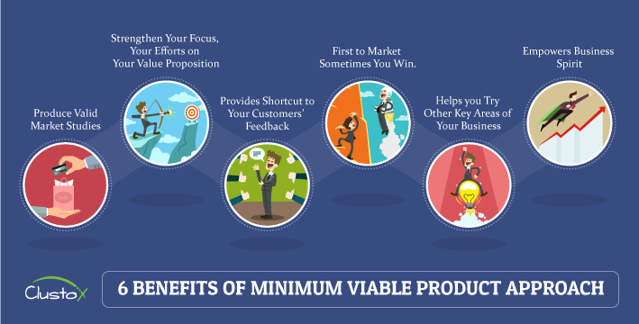 6 benefits of minimum viable product approach